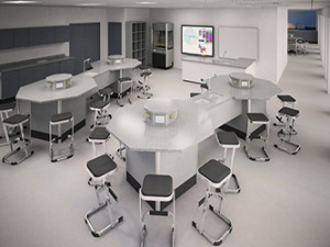 Laboratory Learning Suites
